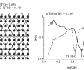 FIG. 2 a is a schematic illustration of a 2-pattern photonic crystal made from R-p4mm plus CR-p6mm sub-structures.  FIG. 2 b is a plot of PBG calculated via density of states (DOS) for a(TM)/a(TE)=0.559.