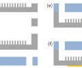 Schematic of the fabrication process for the microchannels with integrated micropillars. (a) Micropillars of 25 μm height were etched in Si using DRIE. (b) A 500 μm thick Si wafer was etched through using DRIE (c) The two wafers were bonded together using Si-Si fusion bonding (d) Inlet and outlet holes were laser-drilled on a 500 μm thick Pyrex glass wafer (e) After a 500 nm SiO2 layer was grown on the Si surfaces, the Pyrex wafer was bonded to the Si wafers as a cover. (f) A 250 nm thick Pt layer was depos