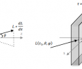 Figure 2. Extinction of a beam passing through an infinitesimal mass of optical thickness dτ (a - left); Extinction of a beam passing through a finite plane-parallel system of optical thickness τ1 (b - right)