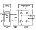 The invention uses two separate controllers to achieve maximum power point tracking and energy balance. The input current sink serves as the MPPT tracking control by demanding a current from the PV array that maximizes the product of the demanded current and the PV array voltage. The input power from the PV array can then be monitored by measuring the PV array input voltage. An energy balance control loop can then be designed to use this information to control the power injected to the grid. That is, the in