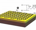Schematic of Emitter placed above a Conductive Surface supporting a 2D Plasmon Field