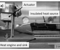 FIG. 14 a shows proof-of concept experiment in a vacuum chamber.
