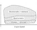methanol reforming for engine efficiency